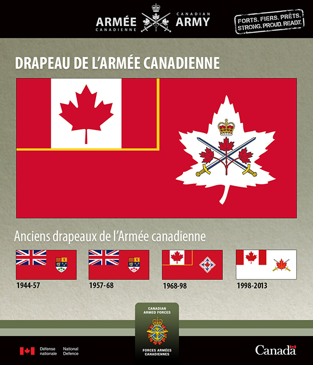 New Canadian Army flag and past flags.