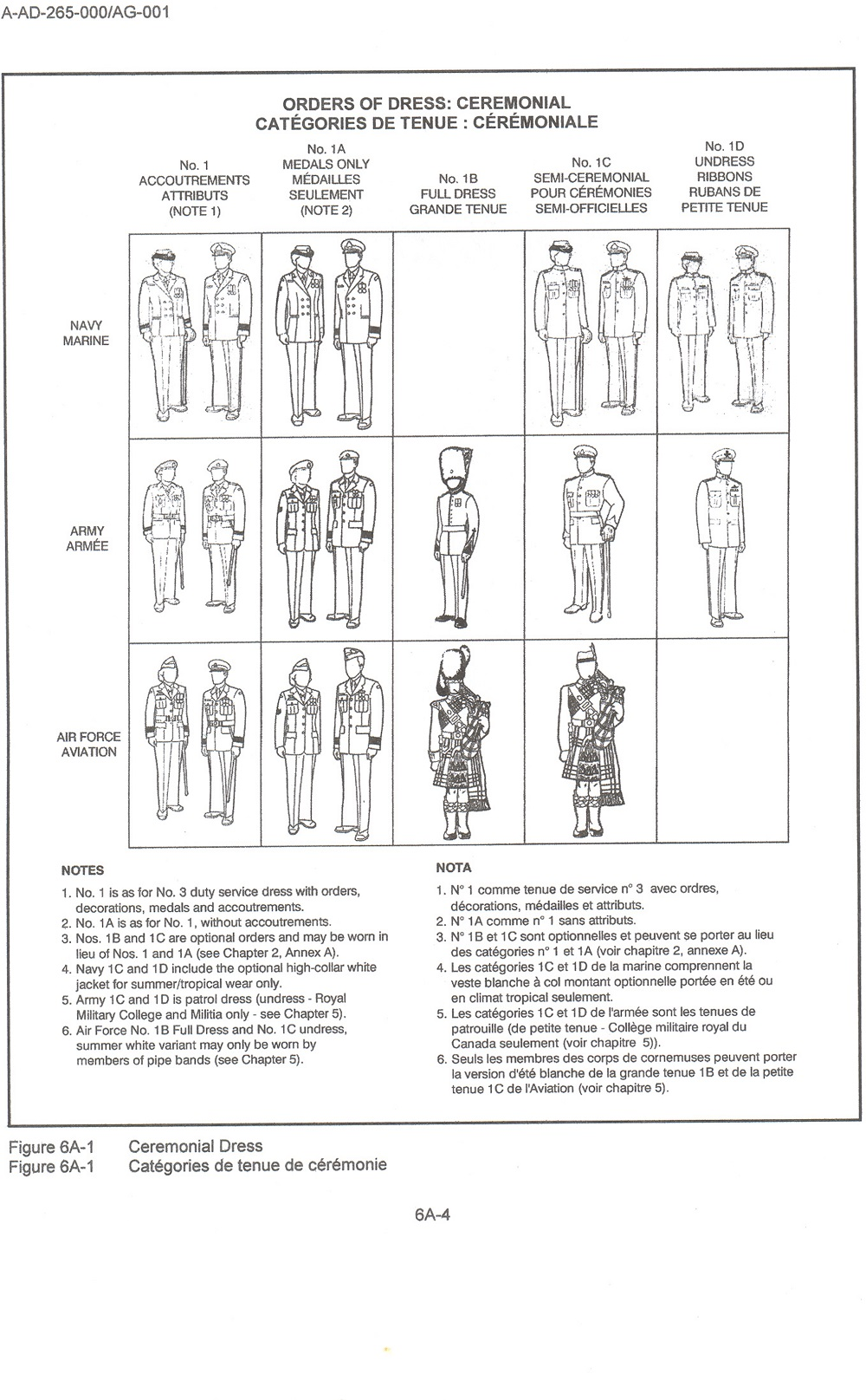 Order of Dress: Ceremonial